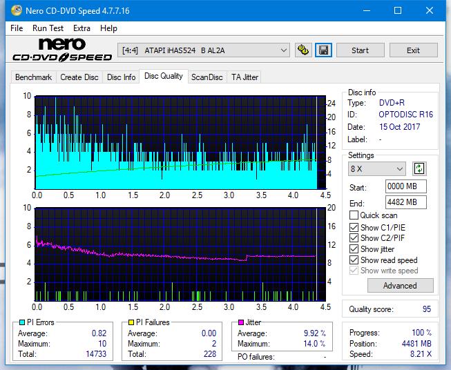 Nazwa:  DQ_16x_iHAS524-B.png, obejrzany:  5 razy, rozmiar:  69.6 KB.