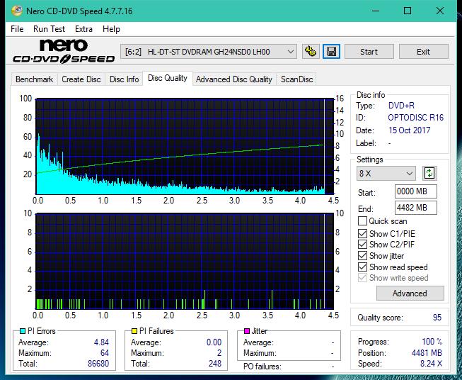 Nazwa:  DQ_16x_GH24NSD0.png, obejrzany:  5 razy, rozmiar:  58.1 KB.