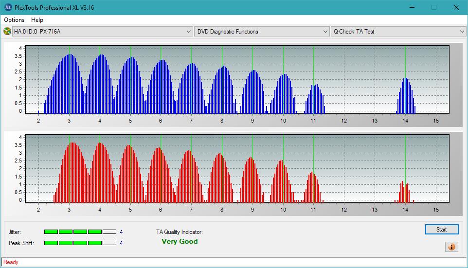 Nazwa:  TA Test (Inner Zone Layer 0)_16x_PX-716A.png, obejrzany:  5 razy, rozmiar:  48.8 KB.