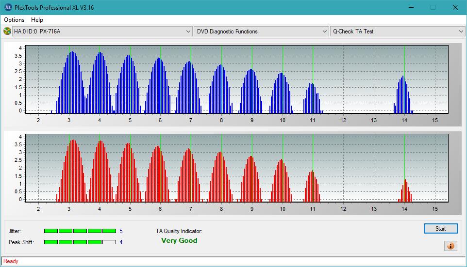 Nazwa:  TA Test (Outer Zone Layer 0)_16x_PX-716A.png, obejrzany:  5 razy, rozmiar:  49.4 KB.