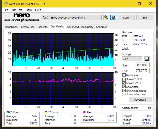 Nazwa:  DQ_10x_DW1620.png, obejrzany:  9 razy, rozmiar:  55.7 KB.
