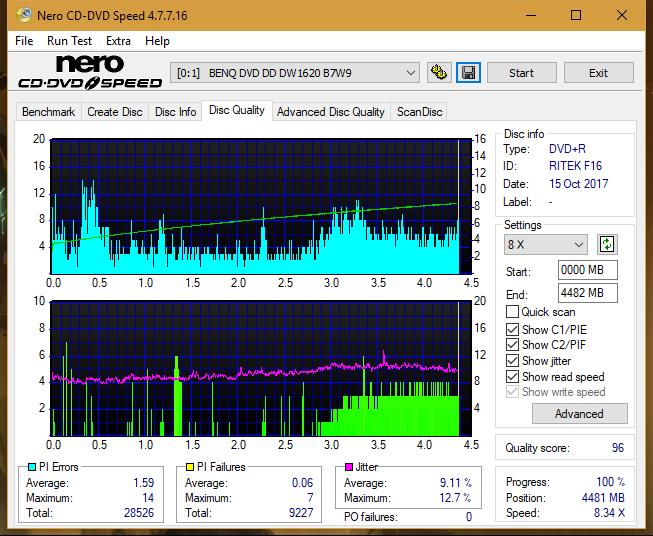 Nazwa:  DQ_16x_DW1620.png,  obejrzany:  4 razy,  rozmiar:  62.8 KB.