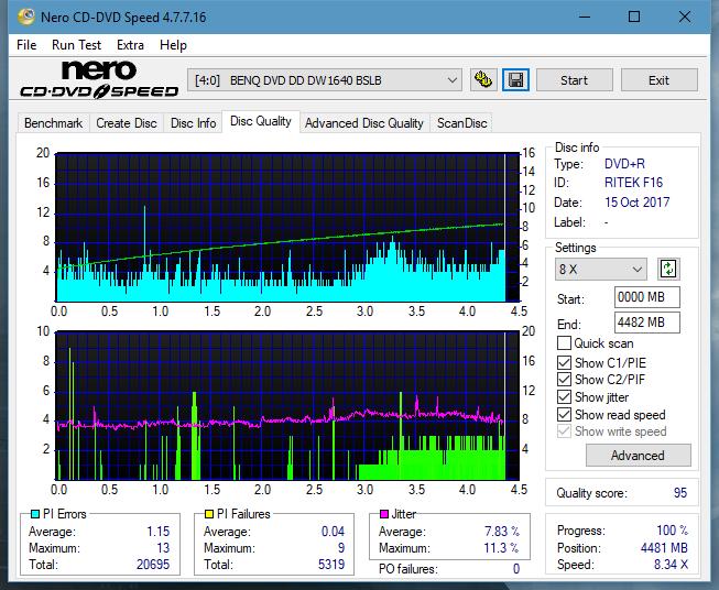 Nazwa:  DQ_16x_DW1640.png, obejrzany:  4 razy, rozmiar:  62.7 KB.