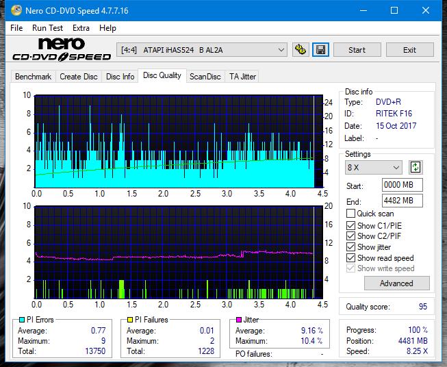 Nazwa:  DQ_16x_iHAS524-B.png,  obejrzany:  4 razy,  rozmiar:  69.9 KB.