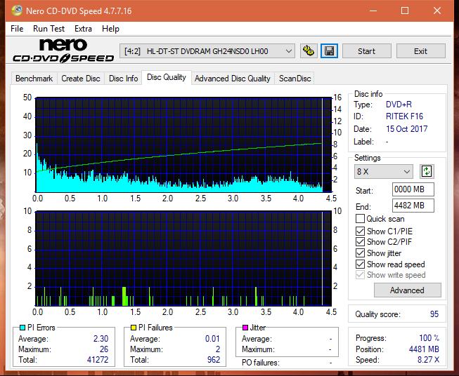 Nazwa:  DQ_16x_GH24NSD0.png,  obejrzany:  4 razy,  rozmiar:  67.2 KB.