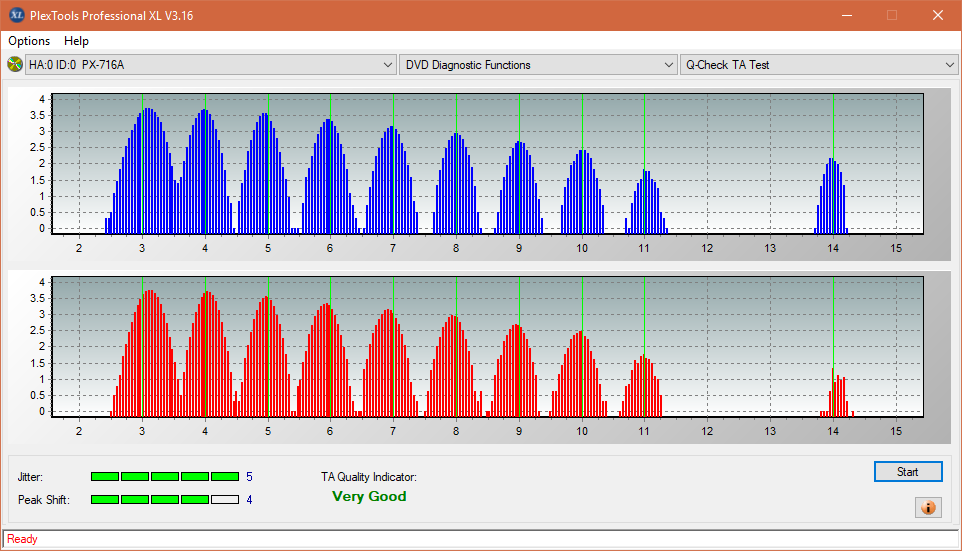 Nazwa:  TA Test (Inner Zone Layer 0)_16x_PX-716A.png, obejrzany:  4 razy, rozmiar:  49.1 KB.
