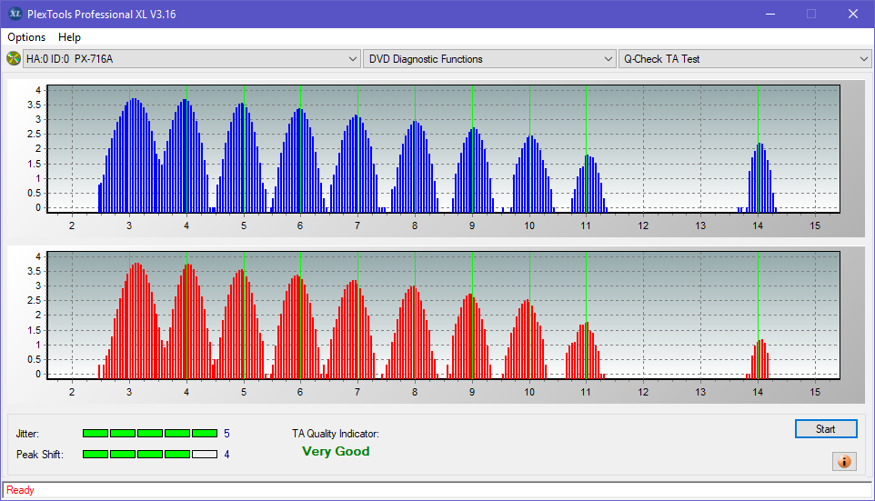 Nazwa:  TA Test (Middle Zone Layer 0)_16x_PX-716A.png, obejrzany:  4 razy, rozmiar:  49.0 KB.