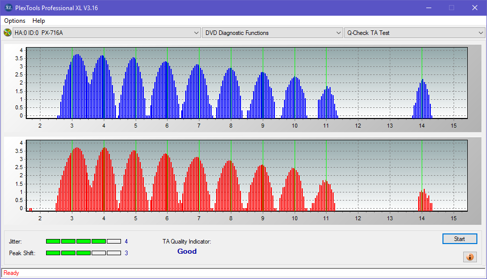 Nazwa:  TA Test (Outer Zone Layer 0)_16x_PX-716A.png, obejrzany:  4 razy, rozmiar:  48.7 KB.