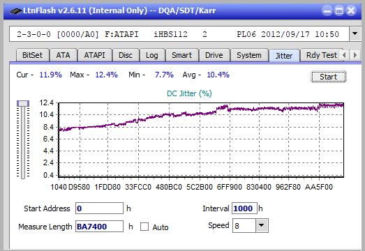 Nazwa:  Jitter_10x_OPCoff_iHBS112-Gen2.png, obejrzany:  6 razy, rozmiar:  20.5 KB.
