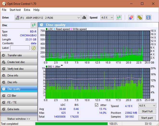 Nazwa:  DQ_ODC170_4x_OPCoff_iHBS112-Gen2.png, obejrzany:  3 razy, rozmiar:  48.6 KB.