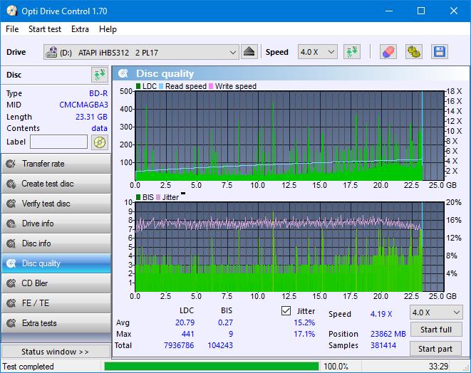 Nazwa:  DQ_ODC170_4x_OPCoff_iHBS312.png, obejrzany:  3 razy, rozmiar:  50.0 KB.