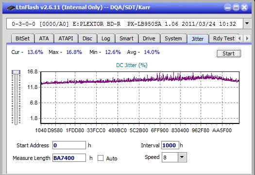 Nazwa:  Jitter_4x_OPCoff_PX-LB950SA.png, obejrzany:  3 razy, rozmiar:  20.8 KB.