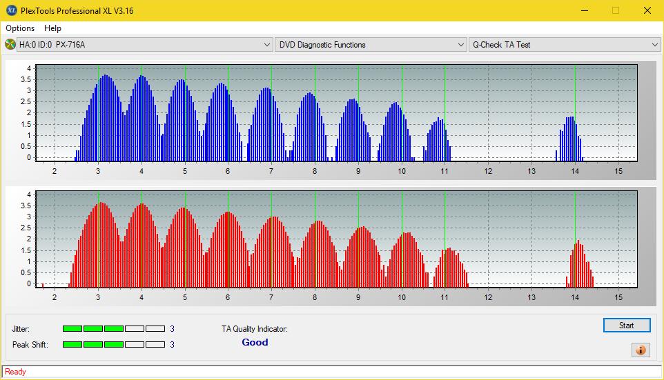 Nazwa:  TA Test (Inner Zone Layer 0)_6x_PX-716A.png, obejrzany:  1 razy, rozmiar:  48.2 KB.