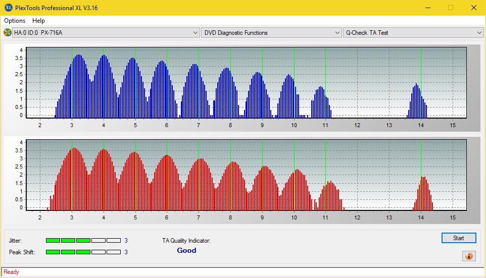 Nazwa:  TA Test (Middle Zone Layer 0)_6x_PX-716A.png, obejrzany:  1 razy, rozmiar:  47.9 KB.