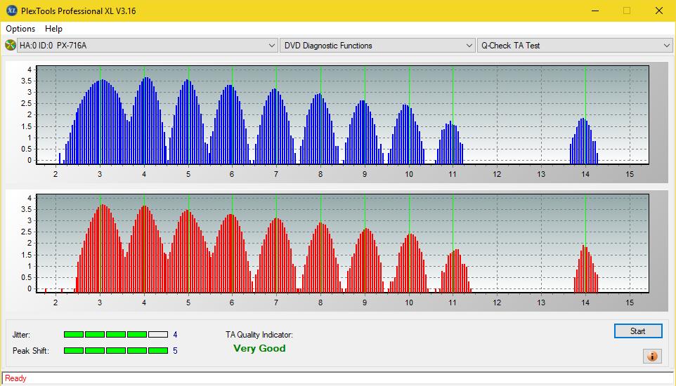 Nazwa:  TA Test (Middle Zone Layer 1)_6x_PX-716A.png, obejrzany:  1 razy, rozmiar:  48.7 KB.