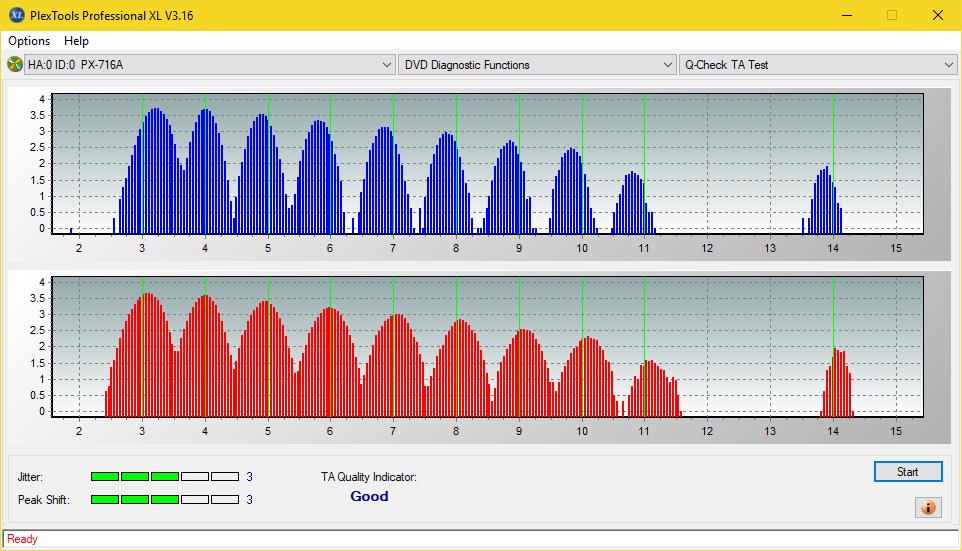 Nazwa:  TA Test (Outer Zone Layer 0)_6x_PX-716A.png, obejrzany:  1 razy, rozmiar:  48.4 KB.