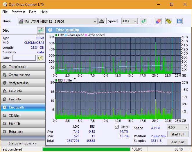 Nazwa:  DQ_ODC170_4x_OPCoff_iHBS112-Gen2.png,  obejrzany:  48 razy,  rozmiar:  48.2 KB.