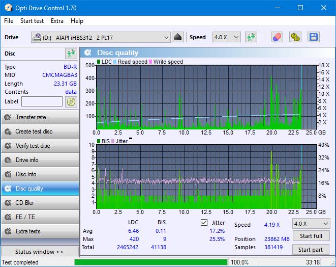 Nazwa:  DQ_ODC170_4x_OPCoff_iHBS312.png,  obejrzany:  48 razy,  rozmiar:  49.6 KB.