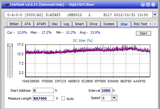 Nazwa:  Jitter_4x_OPCoff_iHBS312.png,  obejrzany:  48 razy,  rozmiar:  21.0 KB.