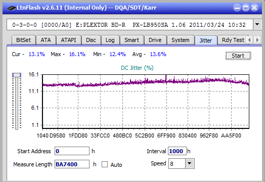 Nazwa:  Jitter_4x_OPCoff_PX-LB950SA.png,  obejrzany:  48 razy,  rozmiar:  20.5 KB.