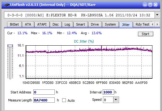 Panasonic SW-5583 2007r.-jitter_4x_opcoff_px-lb950sa.png
