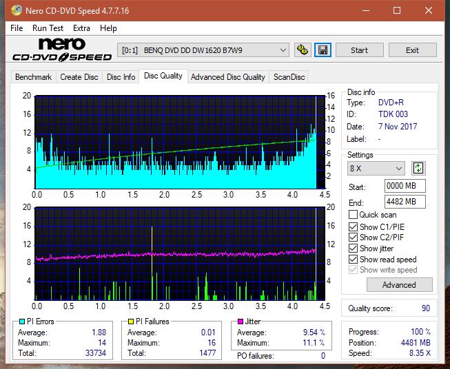 Nazwa:  DQ_2.4x_DW1620.png,  obejrzany:  183 razy,  rozmiar:  68.6 KB.