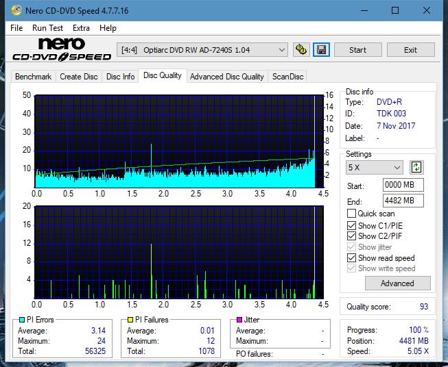 Nazwa:  DQ_2.4x_AD-7240S.png,  obejrzany:  183 razy,  rozmiar:  72.0 KB.