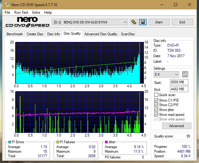 Nazwa:  DQ_4x_DW1620.png,  obejrzany:  183 razy,  rozmiar:  70.2 KB.