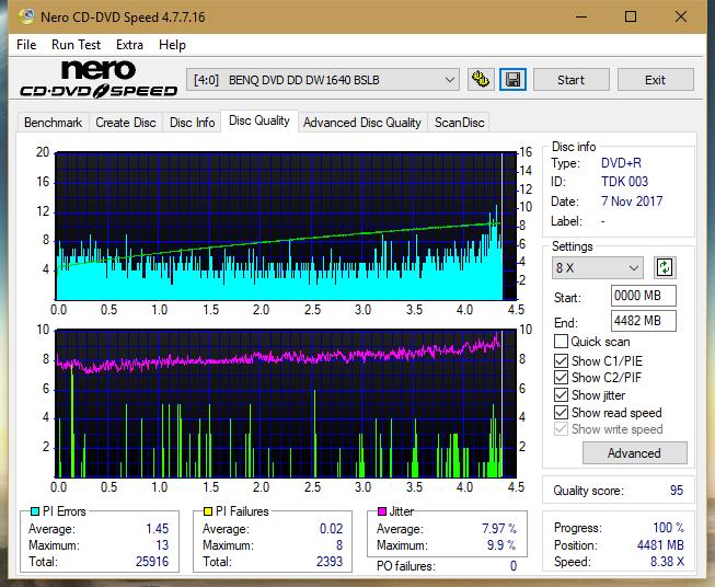 Nazwa:  DQ_4x_DW1640.png,  obejrzany:  183 razy,  rozmiar:  69.6 KB.