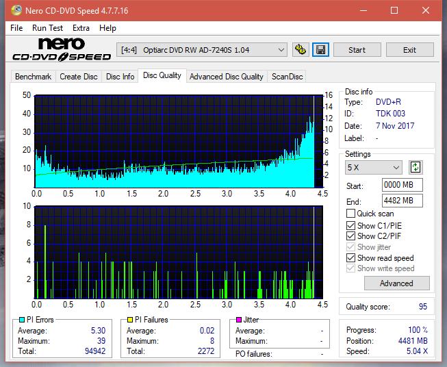 Nazwa:  DQ_4x_AD-7240S.png,  obejrzany:  183 razy,  rozmiar:  58.5 KB.