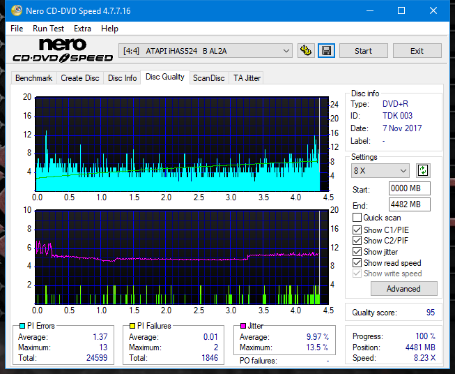 Nazwa:  DQ_4x_iHAS524-B.png,  obejrzany:  183 razy,  rozmiar:  56.3 KB.