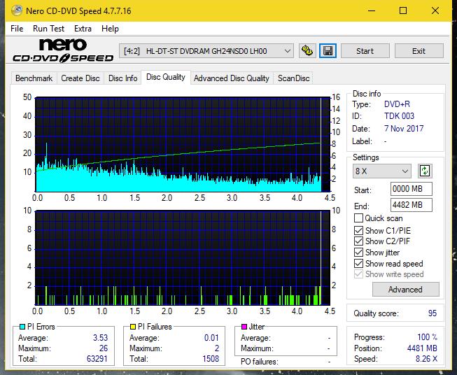 Nazwa:  DQ_4x_GH24NSD0.png,  obejrzany:  182 razy,  rozmiar:  65.7 KB.