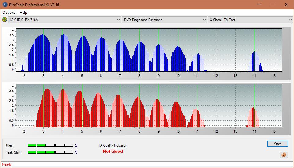 Nazwa:  TA Test (Inner Zone Layer 0)_4x_PX-716A.png,  obejrzany:  182 razy,  rozmiar:  47.7 KB.