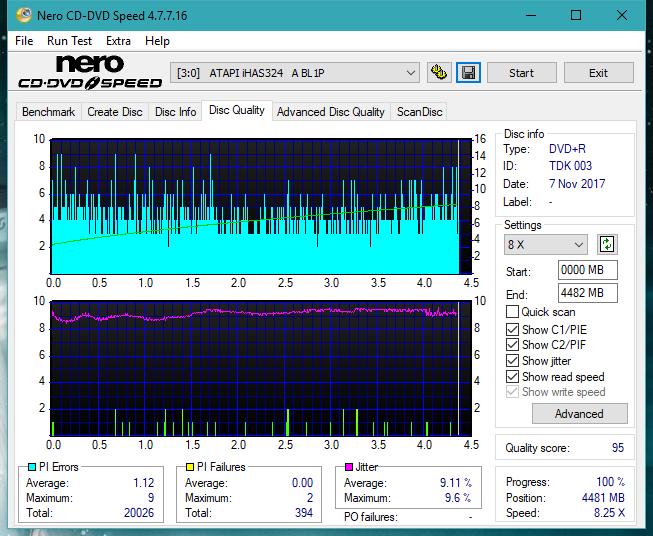 Nazwa:  DQ_6x_iHAS324-A.png,  obejrzany:  179 razy,  rozmiar:  69.7 KB.