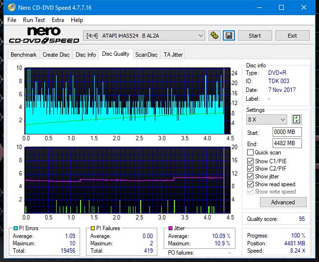 Nazwa:  DQ_6x_iHAS524-B.png,  obejrzany:  180 razy,  rozmiar:  54.6 KB.