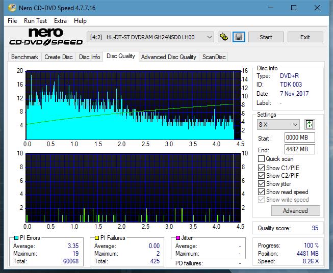 Nazwa:  DQ_6x_GH24NSD0.png,  obejrzany:  180 razy,  rozmiar:  58.5 KB.