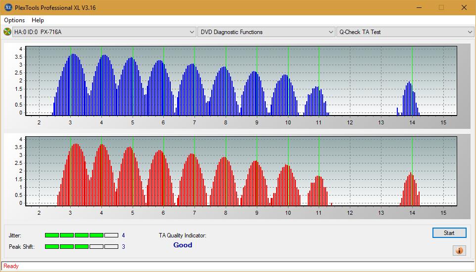 Nazwa:  TA Test (Inner Zone Layer 0)_6x_PX-716A.png,  obejrzany:  180 razy,  rozmiar:  48.5 KB.