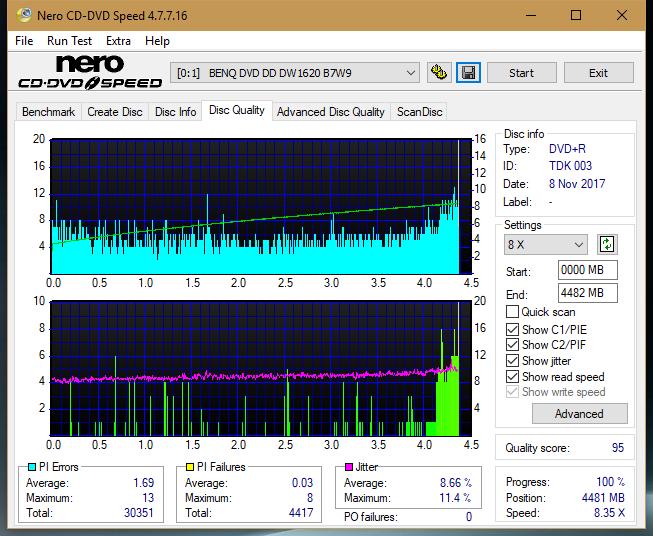 Nazwa:  DQ_8x_DW1620.png,  obejrzany:  179 razy,  rozmiar:  55.3 KB.