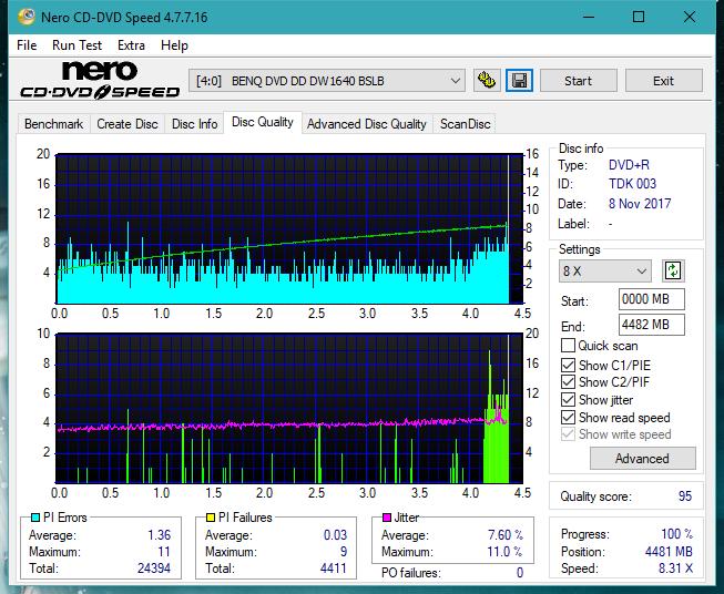 Nazwa:  DQ_8x_DW1640.png,  obejrzany:  180 razy,  rozmiar:  70.5 KB.