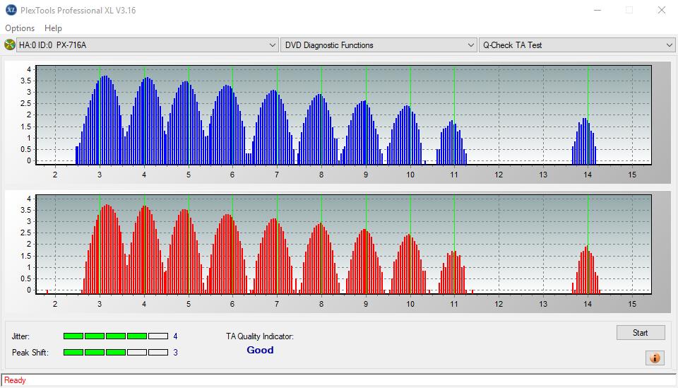 Nazwa:  TA Test (Middle Zone Layer 0)_8x_PX-716A.png,  obejrzany:  179 razy,  rozmiar:  48.2 KB.