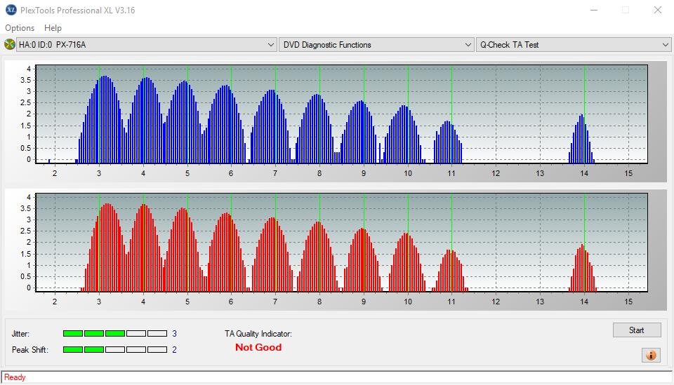 Nazwa:  TA Test (Outer Zone Layer 0)_8x_PX-716A.png,  obejrzany:  180 razy,  rozmiar:  48.3 KB.