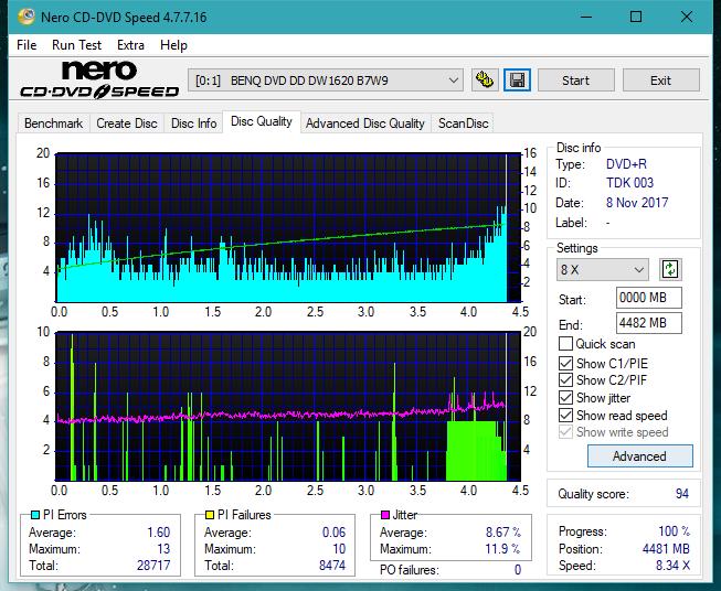Nazwa:  DQ_12x_DW1620.png,  obejrzany:  180 razy,  rozmiar:  70.3 KB.