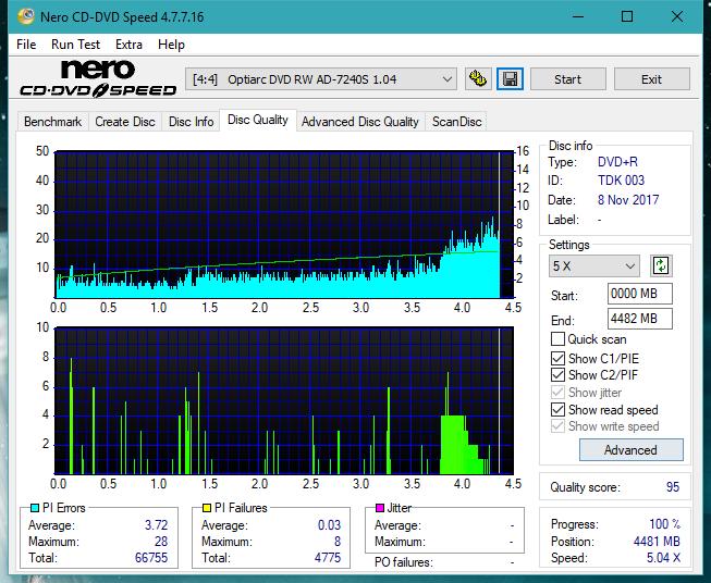 Nazwa:  DQ_12x_AD-7240S.png,  obejrzany:  180 razy,  rozmiar:  67.9 KB.