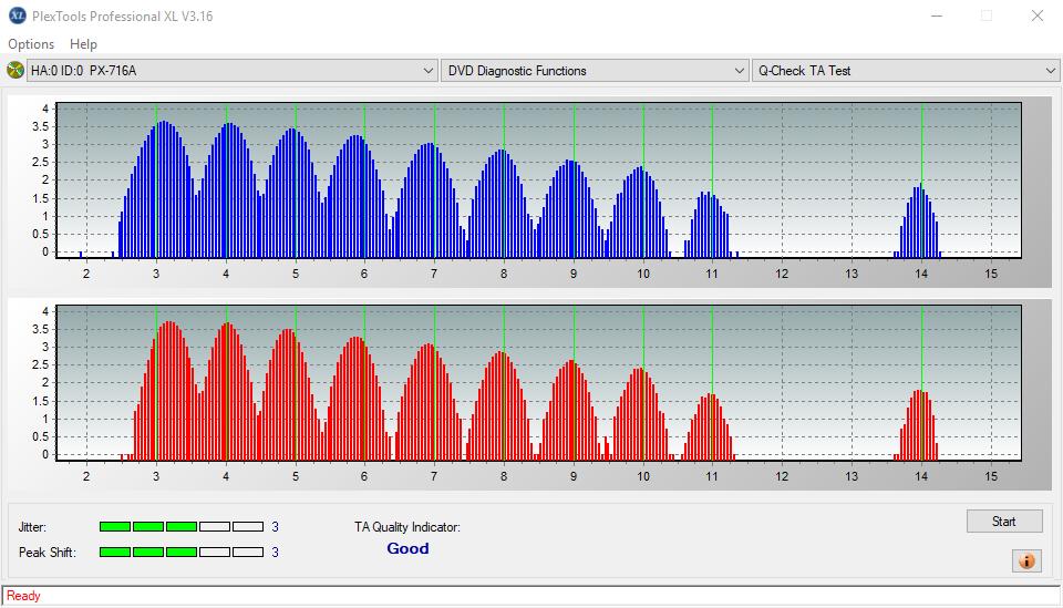 Nazwa:  TA Test (Outer Zone Layer 0)_12x_PX-716A.png,  obejrzany:  178 razy,  rozmiar:  47.7 KB.