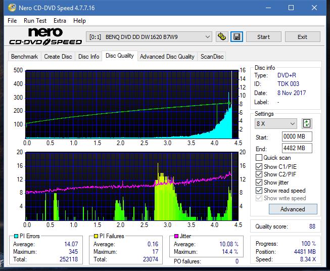 Nazwa:  DQ_16x_DW1620.png,  obejrzany:  172 razy,  rozmiar:  56.6 KB.