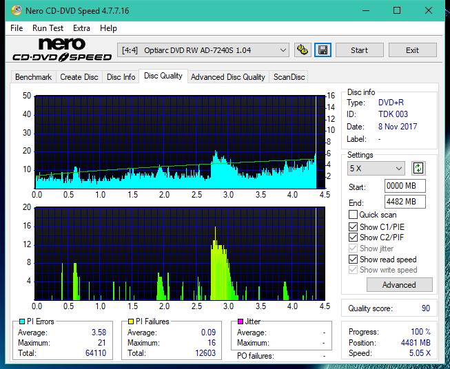 Nazwa:  DQ_16x_AD-7240S.png,  obejrzany:  173 razy,  rozmiar:  59.0 KB.