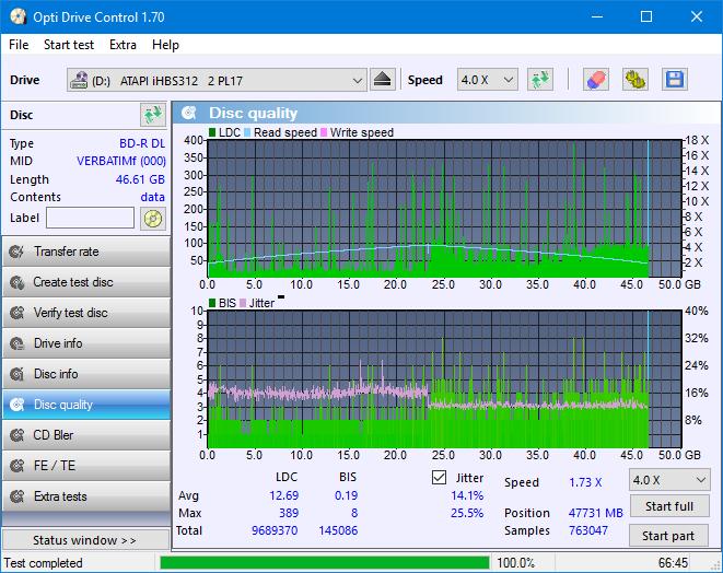 Nazwa:  DQ_ODC170_6x_OPCoff_iHBS312.png, obejrzany:  6 razy, rozmiar:  50.9 KB.