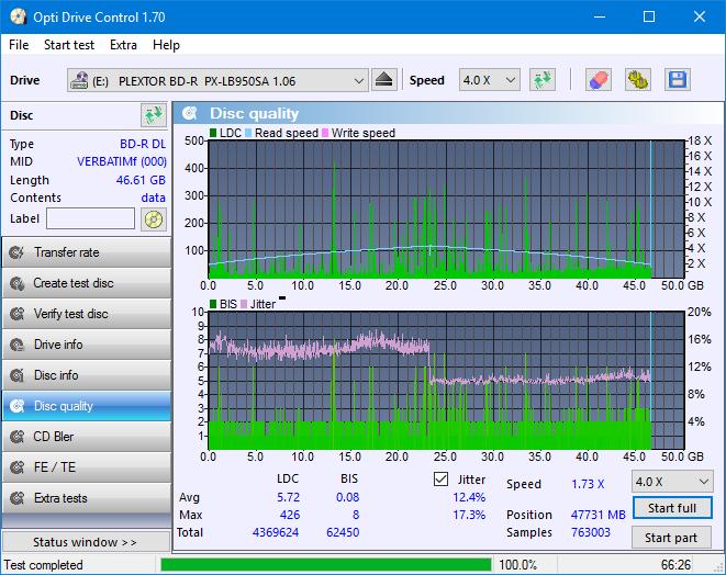 Nazwa:  DQ_ODC170_6x_OPCoff_PX-LB950SA.png, obejrzany:  6 razy, rozmiar:  51.1 KB.