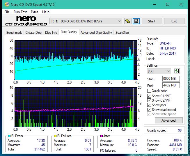 Nazwa:  DQ_4x_DW1620.png, obejrzany:  7 razy, rozmiar:  62.9 KB.