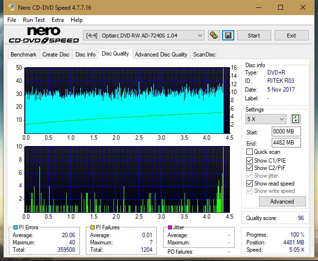 Nazwa:  DQ_4x_AD-7240S.png,  obejrzany:  7 razy,  rozmiar:  63.8 KB.